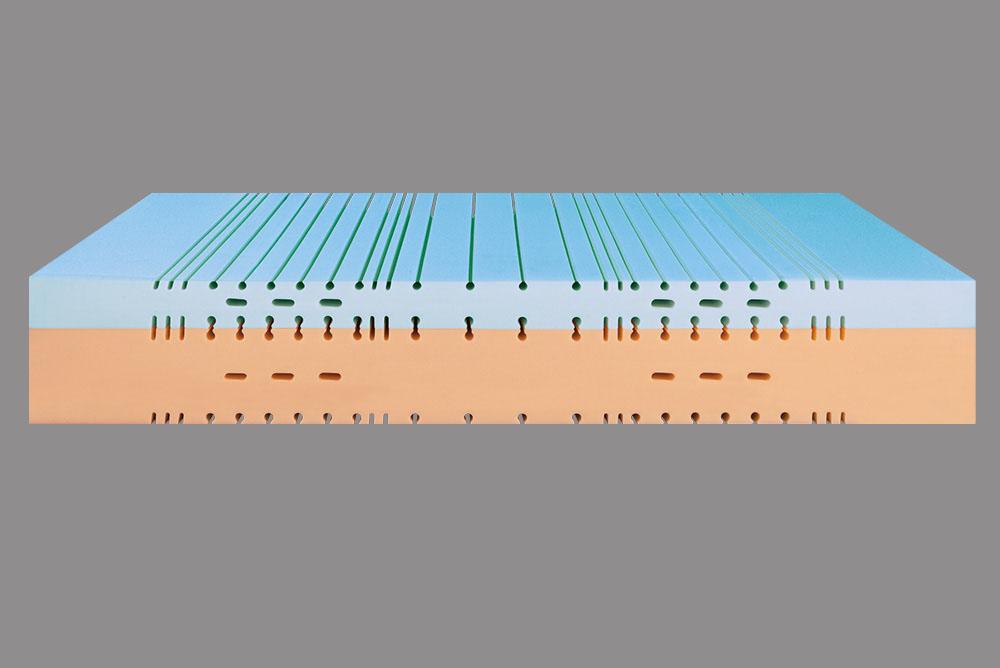 Struttura in Waterform ad alto spessore a zone differenziate traspiranti